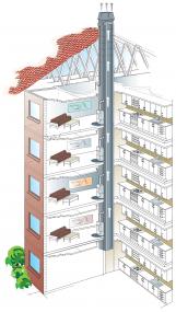 Peiser og ovner i leilighetskomplekset
